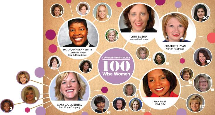 Put names with the faces on the 2013 100 Wise Women brochure